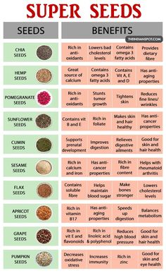 HEALTH BENEFITS OF SEEDS