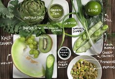 Natural Green Dyes/Colorings/green foods.jpg