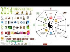 confused with the annual feng shui updates here is a feng shui video to help you understand and apply the annual feng shui updates in your home and office annual feng shui updates