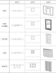 건축창호부호 - Google 검색