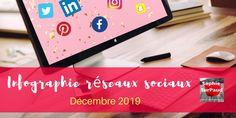 Infographie chiffres réseaux sociaux Décembre 2019 via @sophieturpaud #socialmedia Social Media Statistics, Management, Nursery Rhymes, Infographic, Social Media, Quote