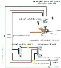Hunter Ceiling Fan Remote Control Wiring Diagram Hobbies