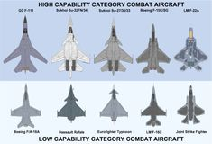 Fighter comparison. Graphic definitely needs to be updated to remove the F-111 and add in the SU-24 Fencer; for which was built as a response to the F-111.