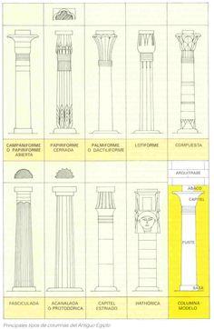 Columnas egipcias:  1 y 2: sup. lisa en fuste, sección octogonal. 1 lisa y estriada, 2 protodórica de base reducida y poca altura. 3: lotiforme, fuste de 4 tallos verticales de borde redondeado y salientes que le dan a la sección una forma de cruz gruesa. Los tallos se amarran en la parte alta donde surge el capitel con capullo de flor de loto. La base es reducida y baja.