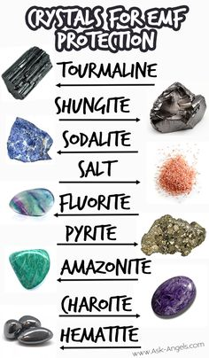 Crystals for EMF Protection!   Tourmaline, Shungite, Sodalite, Salt, Fluorite, Pyrite, Amazonite, Charoite, Hematite...   Click to learn more!   #askangels #crystals Crystal Magic, Crystal Grid, Gems And Minerals, Crystals Minerals, Crystals And Gemstones, Stones And Crystals, Gem Stones, Healing Crystals, Healing Stones