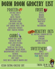 Dorm Room Grocery List, Dorm Room Meal Plan Suggestions, Drinking Tips & More . . .
