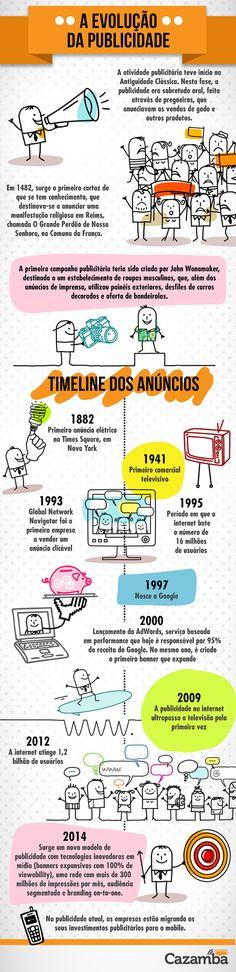 Em uma história tão antiga quanto a própria comunicação, infográfico conta por meio de ilustrações um pouco da linha do tempo da publicidade