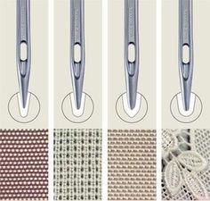 Choix de l'aiguille de machine à coudre - Site de couture pour débutant(e) !