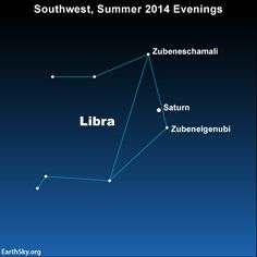 This year, in 2014, you can use the planet Saturn to find the constellation Libra the Scales. Saturn will be out all night long, in May 2014 and almost all night long in June 2014.