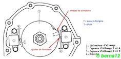 donner du couple ou de la puissance à votre GTR1000 ou XJ900