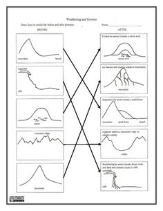 Printables Weathering And Erosion Worksheets For Kids weathering erosion deposition foldable science pinterest this worksheet includes 10 hand drawn pictures that depict the before and after stages of is a beneficia