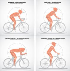 Driving positions for different bike types