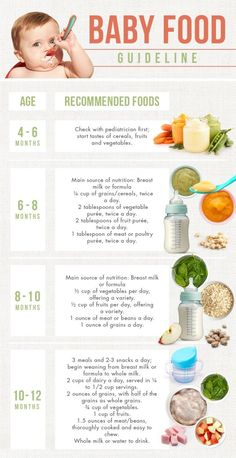 Starting Solids Baby, Solids For Baby, Starting Baby Food, Starting Solid Foods, Solid Foods For Baby, Baby First Solid Food, Making Baby Food, When To Start Solids, Baby Food Guide