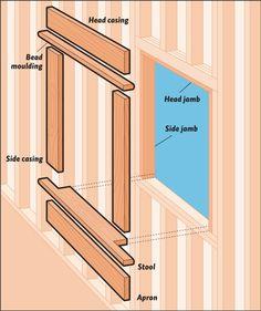 DIY window trim | Window trim diagram