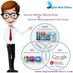 As a social media consultant agency, Digital Web Rider offering quality Social Media Marketing (SMM) and Social Management Services in India and across the world as well. View more @ www.digitalwebriders.com Wordpress Website Development, Web Development Company, Seo Company, Best Digital Marketing Company, Digital Marketing Services, Online Social Networks, Social Media, Marketing Process, Media Marketing