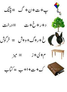 Urdu Worksheets For Kindergarten Hindi Worksheets, 1st Grade Worksheets, Science Worksheets, Preschool Learning Activities, Writing Worksheets, Alphabet Worksheets, Kindergarten Worksheets, Worksheets For Kids, Urdu Poems For Kids