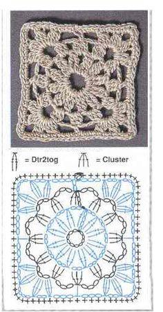 No 30 dahlia square lace croch – Artofit Crochet Mandala Pattern, Crochet Motifs, Granny Square Crochet Pattern, Crochet Cross, Crochet Flower Patterns, Crochet Diagram, Crochet Chart, Crochet Squares, Crochet Basics