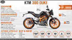 KTM 390 Duke Infographic - My brand new bike - love it! New Ktm, Ktm Duke 200, Ktm 690, 6 Speed Transmission, Bike Photoshoot, Suzuki Hayabusa, Road Rage, Motorcycle Style, Sport Bikes