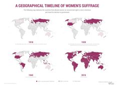 A Geographical Timeline of Women's Suffrage