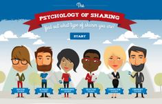 The Psychology of Sharing: Take the Quiz to See Which Type of Sharer You Are! #SocialMedia