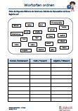 #Wortarten #ordnen 4.Klasse #Arabisch Arbeitsanweisungen sind in den Lösungen in Arabisch übersetzt. Arbeitsblätter / Übungen / Aufgaben für den Grammatik- und Deutschunterricht - Grundschule.  Es handelt sich um das Ordnen von Wortarten, die auf 10 Arbeitsblätter verteilt sind. Die #Adjektive / Wiewörter, #Nomen / Namenwörter und #Verben / Tunwörter müssen in einer Tabelle geordnet werden.
