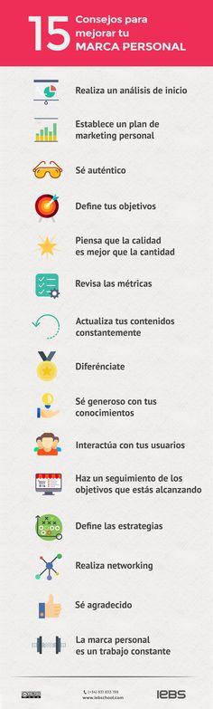 Principles Of Design, Business School, Personal Branding, Marketing Digital, Social Media, Marketing Ideas, Infographics, Blog, Initials