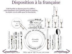 table-a-la-francaise