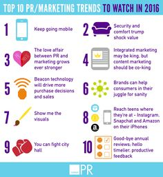 Mobile still the main platform for marketing in 2016!