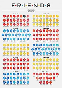 New graphic poster catalogues every Friends episode with a simple icon
