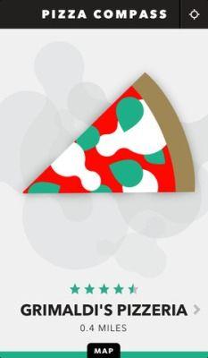 rating onPizza Compass