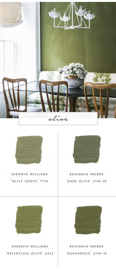our top favorite paint color trends for fall 2017 | coco kelley