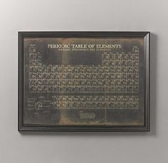 """Restoration Hardware Periodic Table of Elements 41½"""" x 31½"""" Our version is rendered with off-white type on a distressed black ground, re-creating the weathered character of an antique print. Printed on high-resolution acid-free paper that is aged for character Set behind glass and encased in a black beveled-edge frame"""