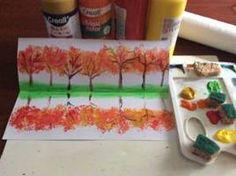 Podzimní krajina – odraz na vodní hladině Art Lesson Plans, Autumn Trees, Monet, Art Education, Art Lessons, Montessori, Art For Kids, Art Projects, Kindergarten