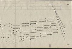 Nancarrow Arbeitsweise Stanzmaschine Studies for Player Piano