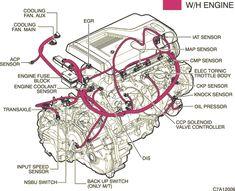 1986 chevrolet c10 5.7 v8 engine wiring diagram | Chevy ...