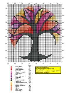 Free Miscellaneous - many free patterns