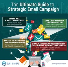How email can be an effective marketing strategy. Effective Marketing Strategies, Mail Marketing, Email Campaign, Strong Relationship, Thought Provoking, Infographics, Make It Yourself, Infographic, Info Graphics