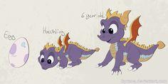 °Baby Spyro by Ityrane