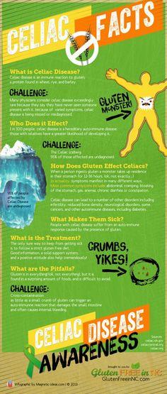 Celiac Facts   Celiac Disease Awareness Infographic