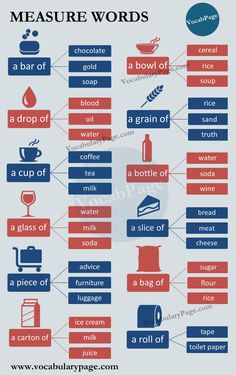 Measure words www.vocabularypage.com