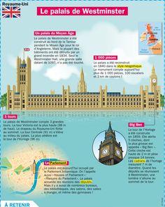 Fiche exposés : Le palais de Westminster                                                                                                                                                                                 Plus