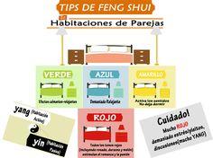 En el Feng Shui trabajamos con los colores de los 5 elementos! Recuerda tu habitación es un lugar sagrado para el amor y buenas relaciones. Busca el color según lo que desees activar. Asesorias en Feng shui (511) 3726826 Lima Perú