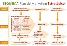 IEDGE-Marketing-estrategico-1.png (1498×1031)