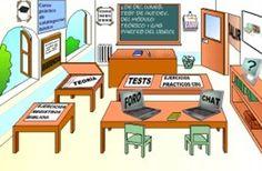 El aula: ¿es esta una buena distribución para un aula que usa tecnología?