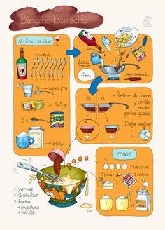 Cartoon Cooking: Bizcocho Borracho. Drunken Cake.