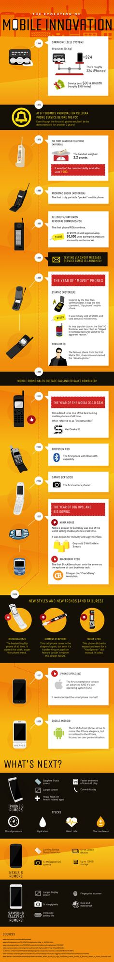 The Evolution of Mobile Innovation