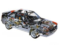 Audi Sport quattro Group B Rally Car '1985–86
