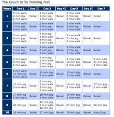 jogging plan i think im ready to begin! Fitness Diet, Fitness Motivation, Health Fitness, Fitness Fun, Nerd Fitness, Summer Fitness, Personal Fitness, Fitness Quotes, Fitness Goals