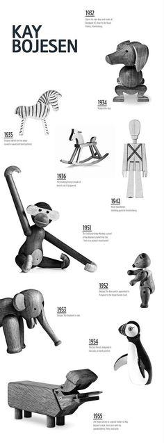 Classic Danish Design: Kay Bojesen's Wooden Toys: