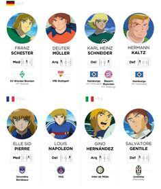 Supercampeones, también conocido como Capitán Tsubasa, es una serie animada de fútbol muy recordada por muchos de nosotros.  En este post,  les proponemos descubrir la trayectoria de clubes de los principales protagonista. Captain Tsubasa, Sailor Moon, Soccer Cards, Game Wallpaper Iphone, Old Cartoons, Manga Games, Soccer Players, Boys Who, Mullets